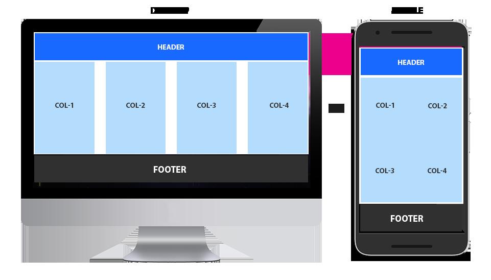 Columns – Enfold Documentation