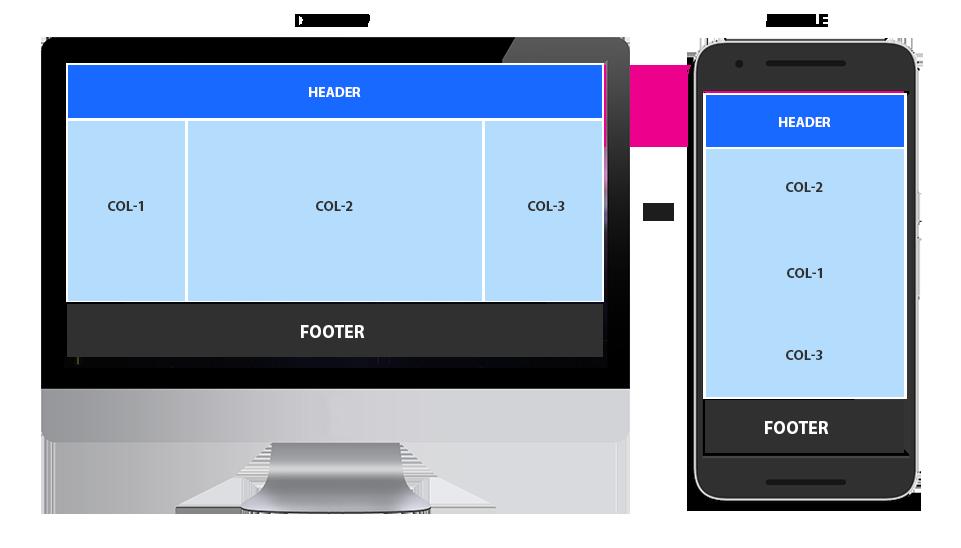 columns enfold documentation
